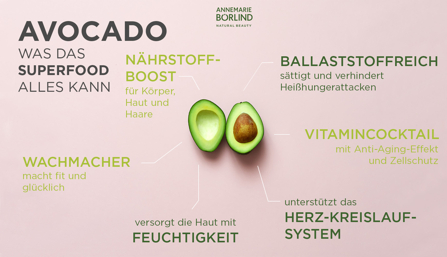 ANNEMARIE BÖRLIND Avocadoöl in Naturkosmetik